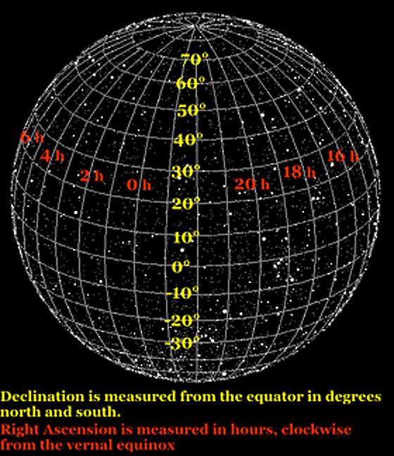 Science 122 General Information
